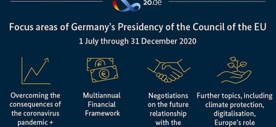 New EU Trio Presidency (Germany, Portugal and Slovenia)